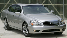 Infiniti Q45 1989 to 2006 Alloy Wheels and Tyre Packages.