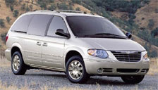 Chrysler Voyager 2001 to 2007 (4th Generation) Alloy Wheels and Tyre Packages.