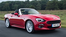 Fiat 124 Spider Alloy Wheels and Tyre Packages.