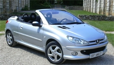 Peugeot 206 CC Alloy Wheels and Tyre Packages.