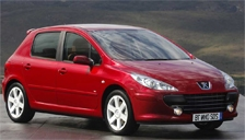Peugeot 307 Alloy Wheels and Tyre Packages.