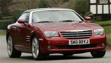 Chrysler Crossfire Alloy Wheels and Tyre Packages.