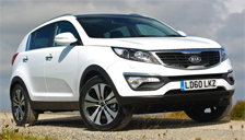 Kia Sportage Alloy Wheels and Tyre Packages.