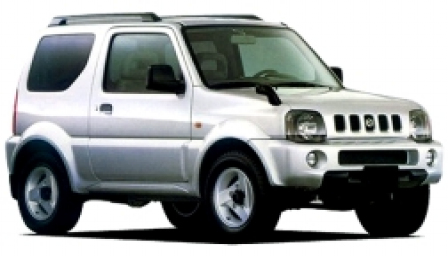 Suzuki Jimny Wide Alloy Wheels