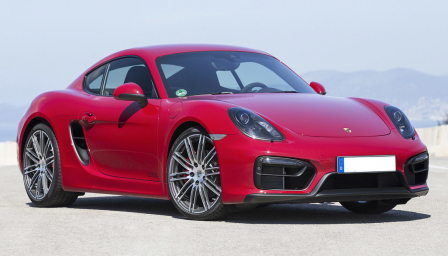 Porsche 718 Cayman Alloy Wheels and Tyre Packages.